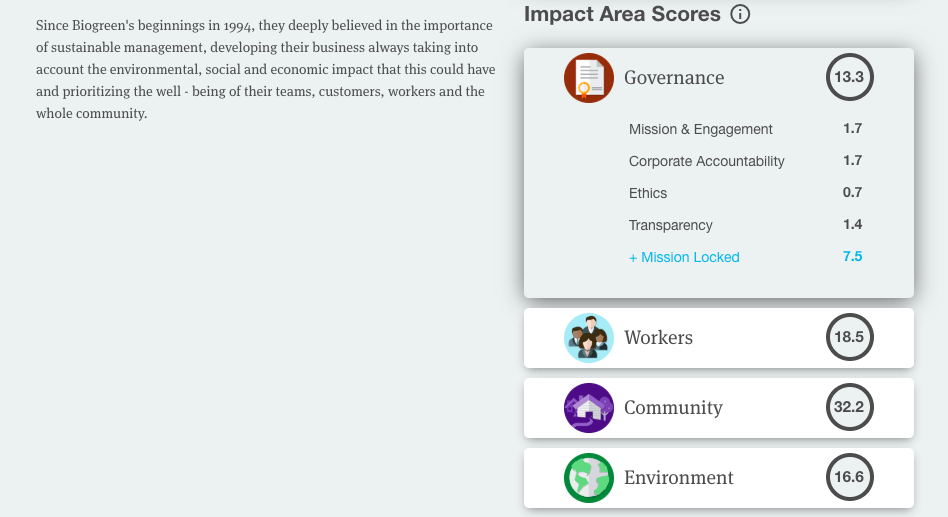 more of the overall impact score