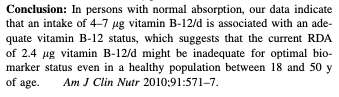 conclusion of a study to determine healthy vitamin b12 levels
